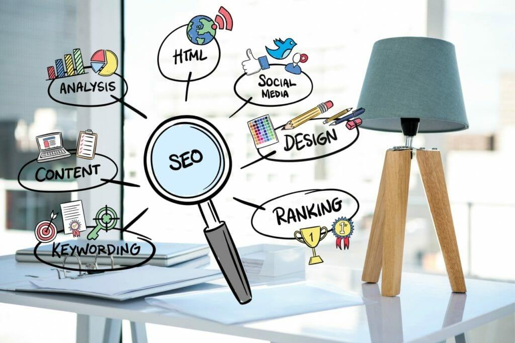 SEO対策とデジタルマーケティングをしっかりと講じる
